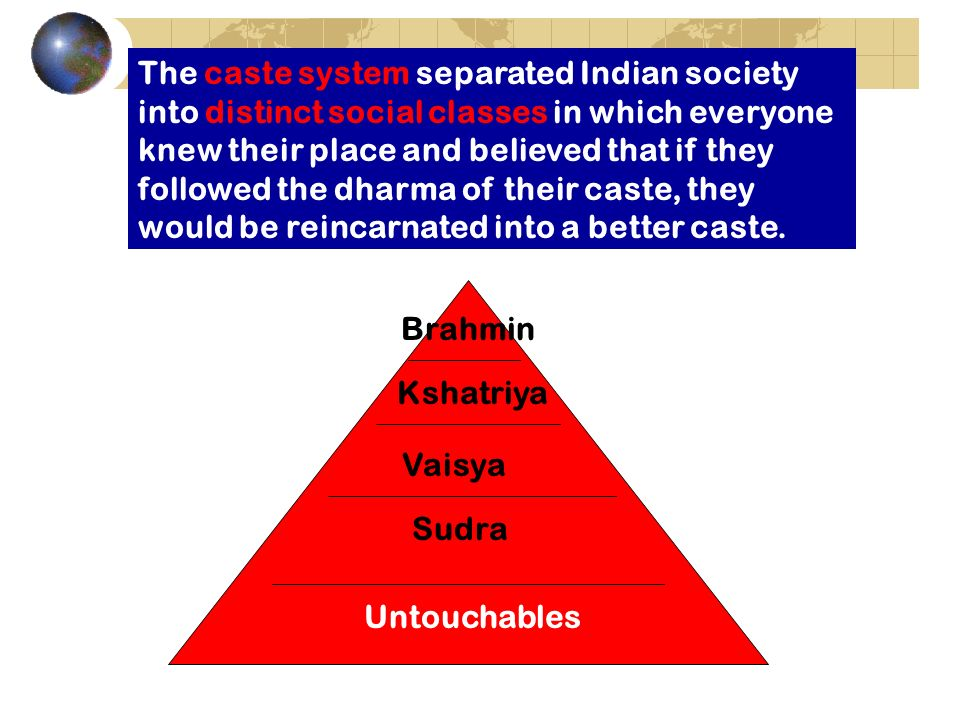 The caste system (outlawed since 1948) was an important part of Hinduism.
