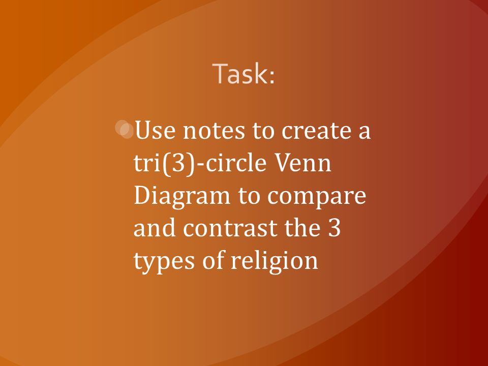 Use notes to create a tri(3)-circle Venn Diagram to compare and contrast the 3 types of religion