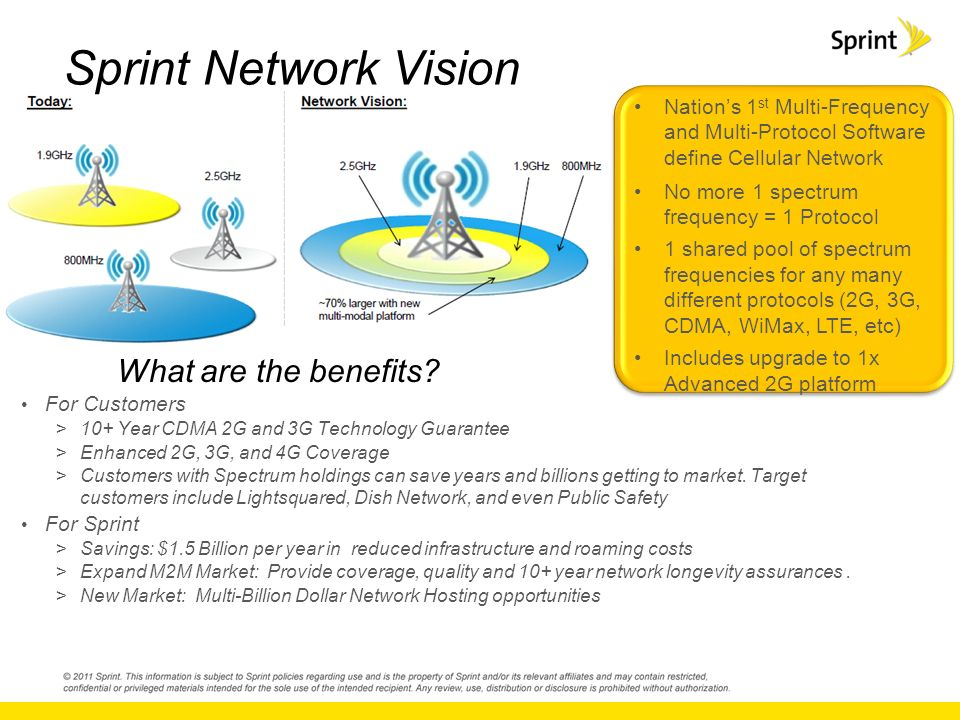 "Image result for sprint ""network vision"" lightsquared"