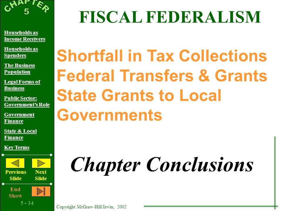 Copyright McGraw-Hill/Irwin, 2002 Households as Income Receivers Households as Spenders The Business Population Legal Forms of Business Public Sector: Government's Role Government Finance State & Local Finance Key Terms Previous Slide Next Slide End Show STATE AND LOCAL FINANCE Local Revenues Property Taxes 74% Personal & Corporate Income Taxes 6% All Other 4% Sales & Excise Taxes 16% Personal & Corporate Income Taxes Sales and Excise Taxes Property Taxes 1996 Data