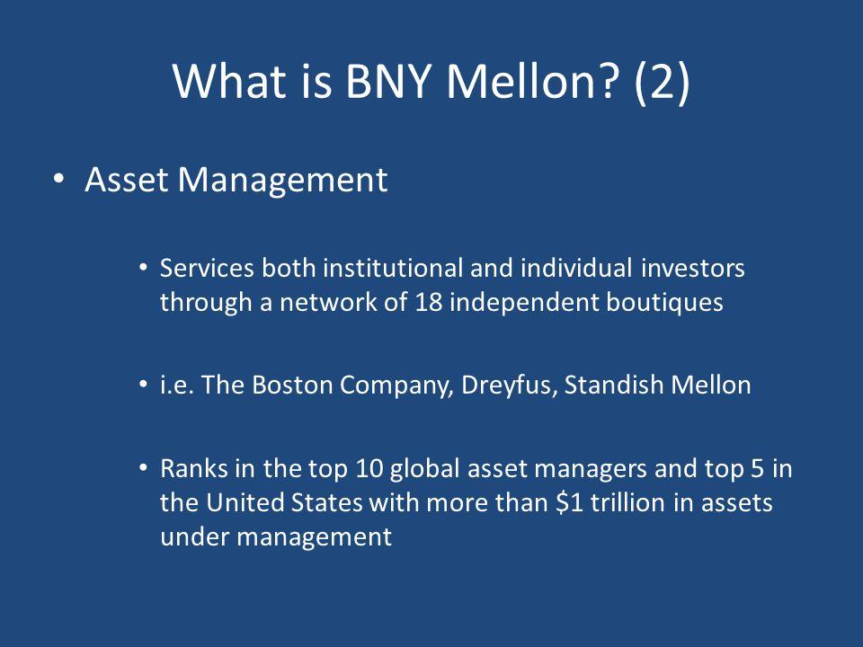 The Bank of New York Mellon Summer Internship 2007 By: James