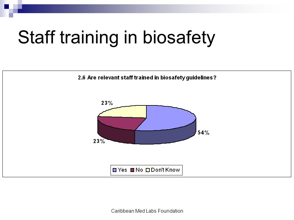 Caribbean Med Labs Foundation Staff training in biosafety