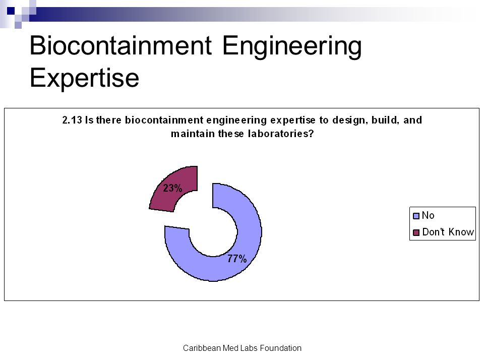 Caribbean Med Labs Foundation Biocontainment Engineering Expertise