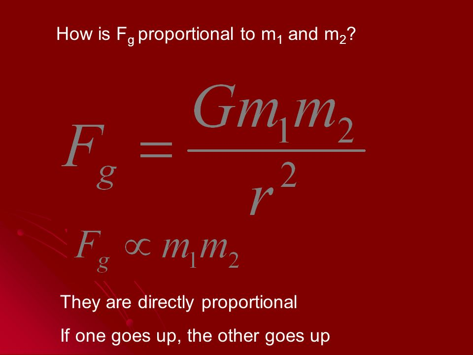 How is F g proportional to m 1 and m 2 .