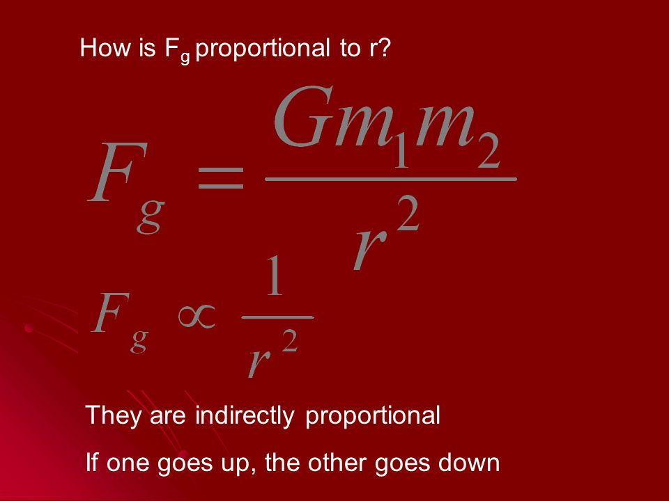How is F g proportional to r They are indirectly proportional If one goes up, the other goes down