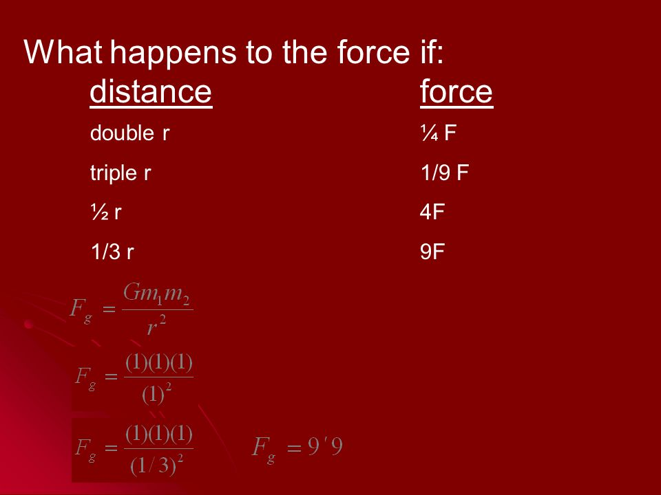 What happens to the force if: distanceforce double r triple r ½ r 1/3 r ¼ F 1/9 F 4F 9F