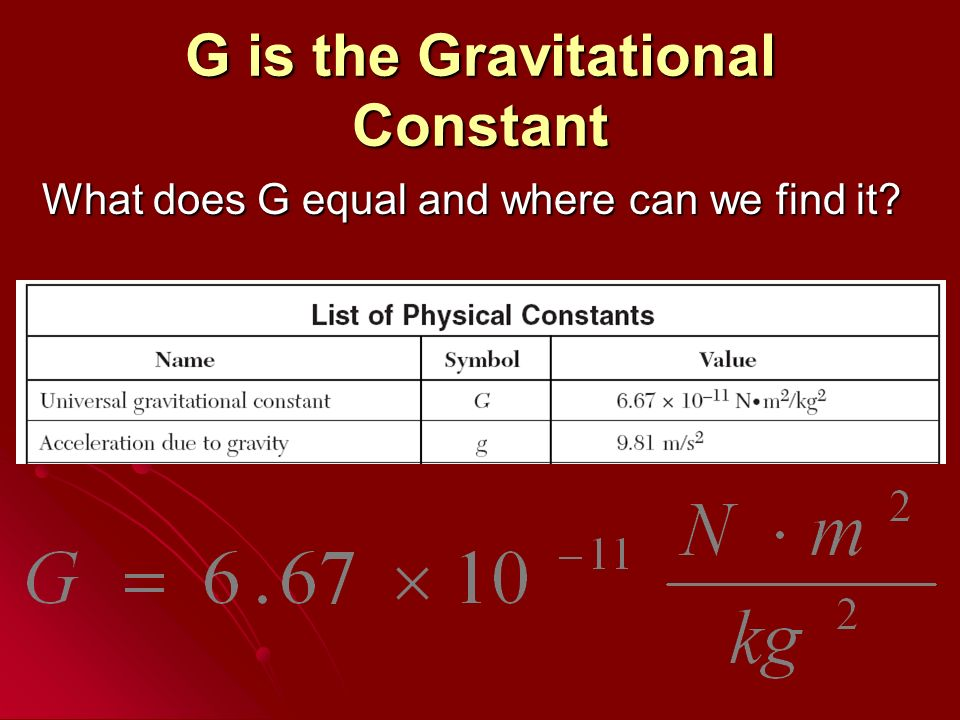 G is the Gravitational Constant What does G equal and where can we find it