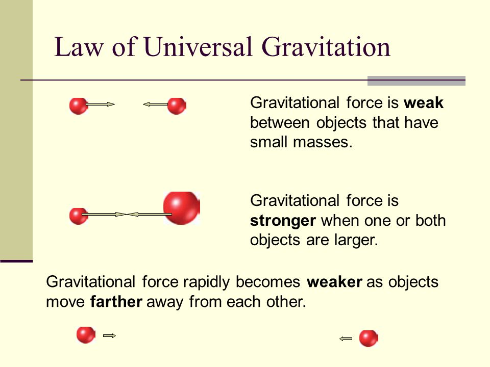 Law of Universal Gravitation Gravitational force is weak between objects that have small masses.