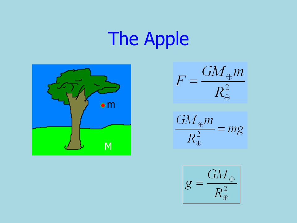 Newton's Universal Gravitation The force of gravity cannot be made zero.