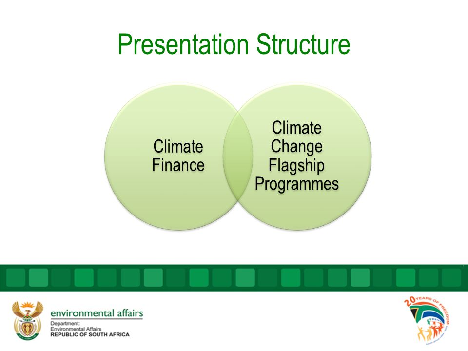 Presentation Structure Climate Finance Climate Change Flagship Programmes