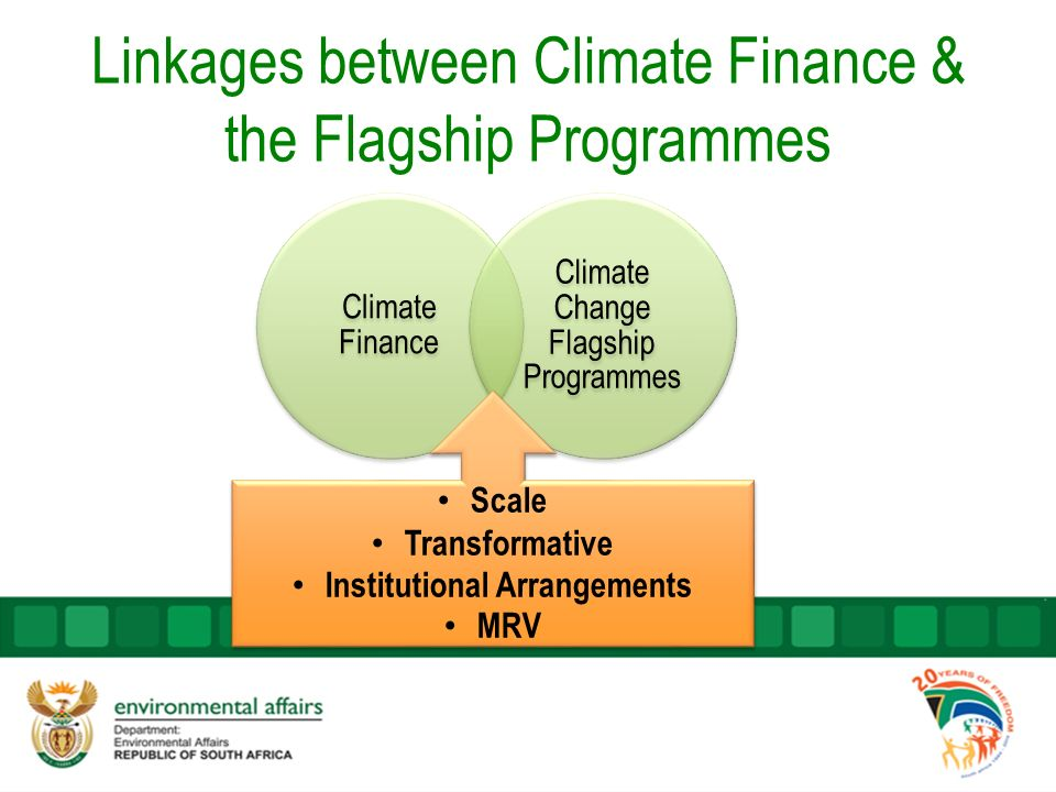 Linkages between Climate Finance & the Flagship Programmes Climate Finance Climate Change Flagship Programmes Scale Transformative Institutional Arrangements MRV Scale Transformative Institutional Arrangements MRV