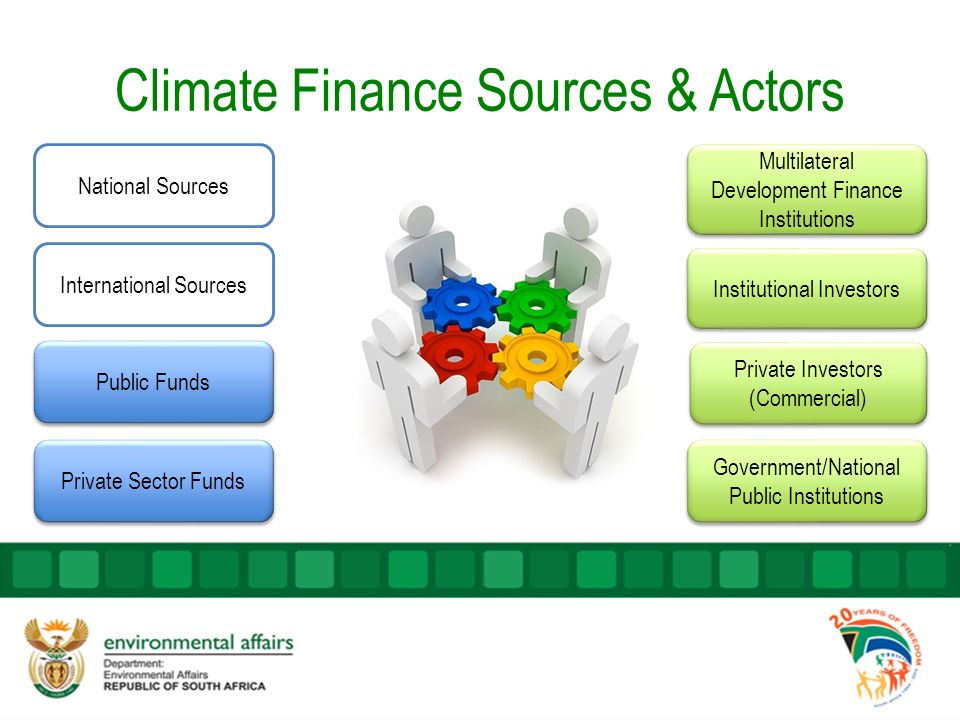 Climate Finance Sources & Actors Multilateral Development Finance Institutions Institutional Investors Private Investors (Commercial) Government/National Public Institutions National Sources International Sources Public Funds Private Sector Funds