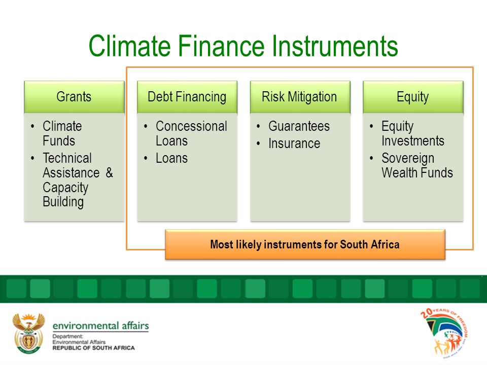 Climate Finance Instruments Grants Climate Funds Technical Assistance & Capacity Building Debt Financing Concessional Loans Loans Risk Mitigation Guarantees Insurance Equity Equity Investments Sovereign Wealth Funds Most likely instruments for South Africa