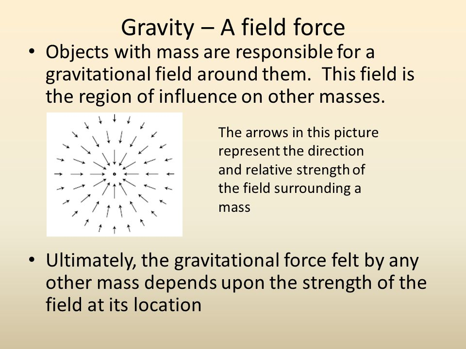 Gravity – A field force Objects with mass are responsible for a gravitational field around them.