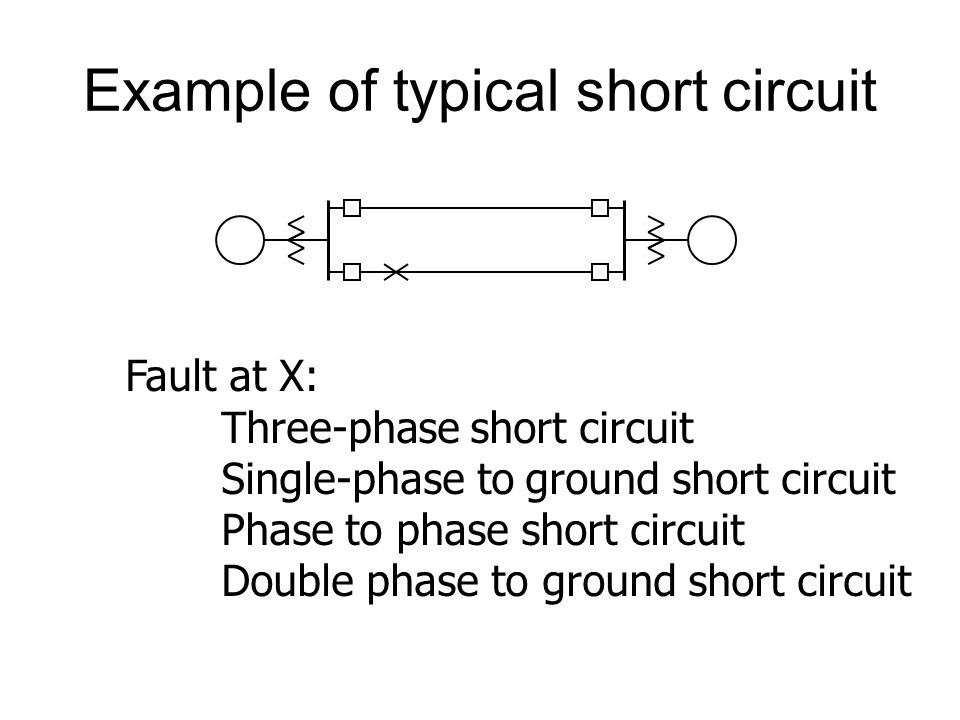 Example of typical short circuit Fault at X: Three-phase short circuit Single-phase to ground short circuit Phase to phase short circuit Double phase to ground short circuit