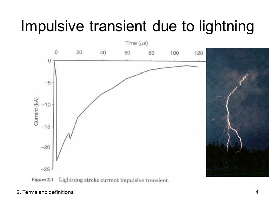 2. Terms and definitions4 Impulsive transient due to lightning