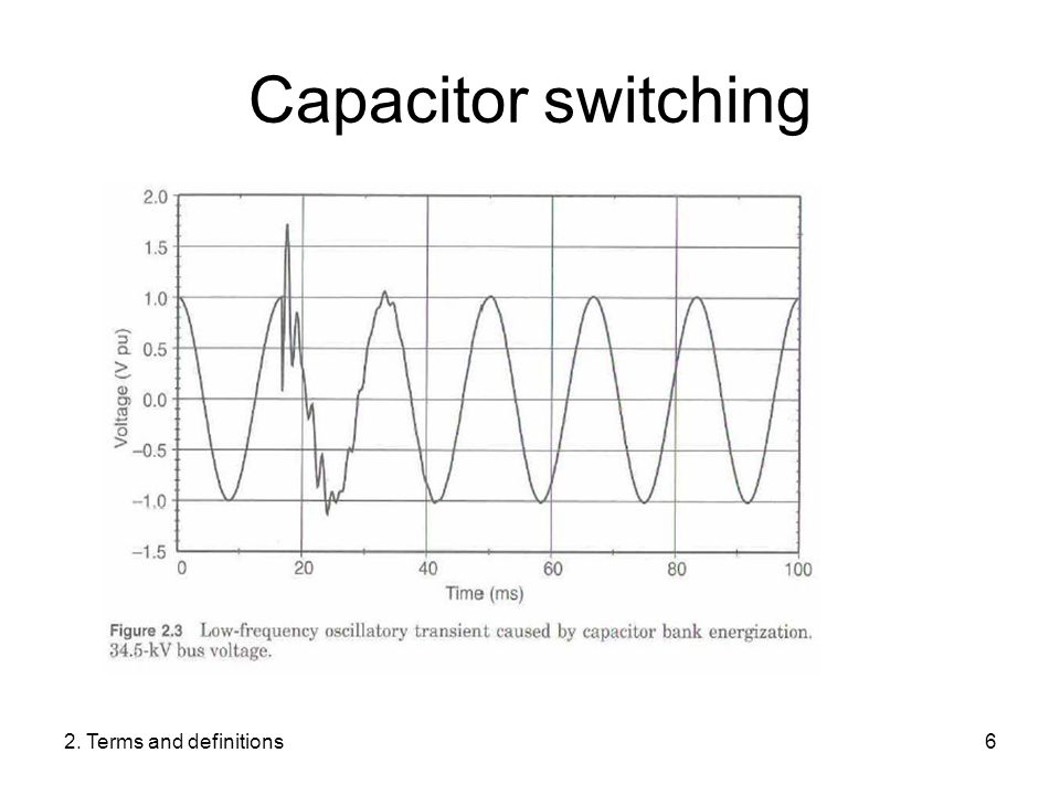 2. Terms and definitions6 Capacitor switching