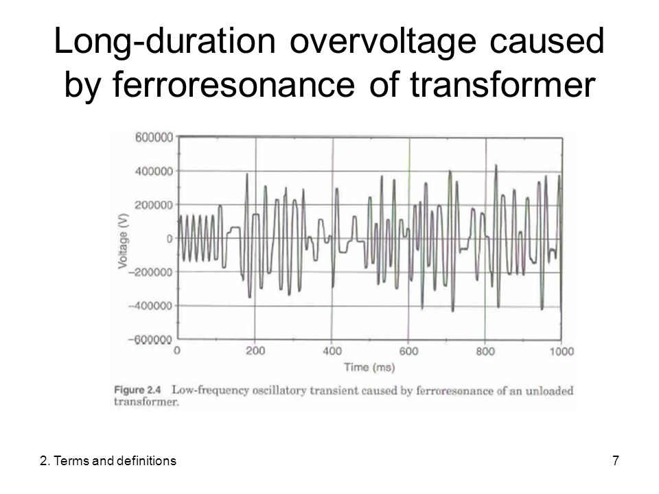 2. Terms and definitions7 Long-duration overvoltage caused by ferroresonance of transformer