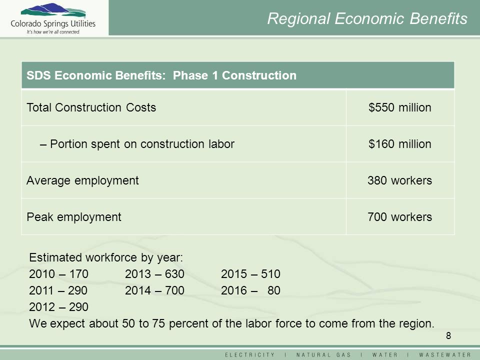 8 SDS Economic Benefits: Phase 1 Construction Total Construction Costs$550 million – Portion spent on construction labor$160 million Average employment380 workers Peak employment700 workers Regional Economic Benefits Estimated workforce by year: 2010 – – – – – – – 290 We expect about 50 to 75 percent of the labor force to come from the region.