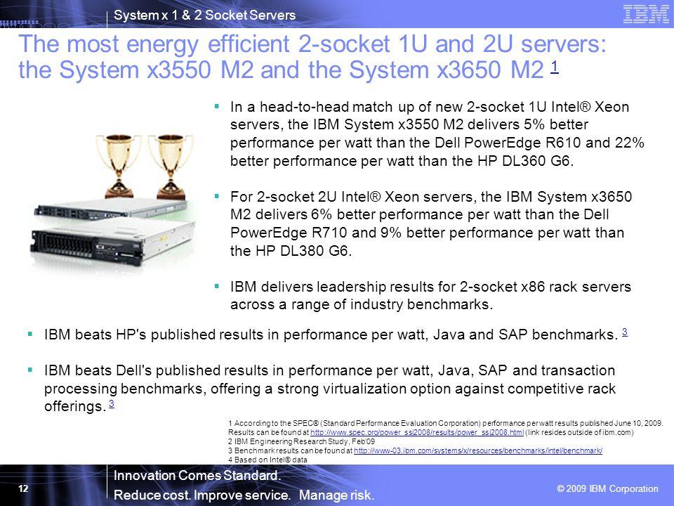 2009 IBM Corporation System x ® 1 & 2 Socket Servers October
