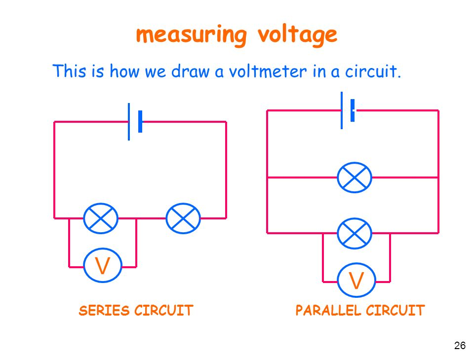 measuring voltage V This is how we draw a voltmeter in a circuit.
