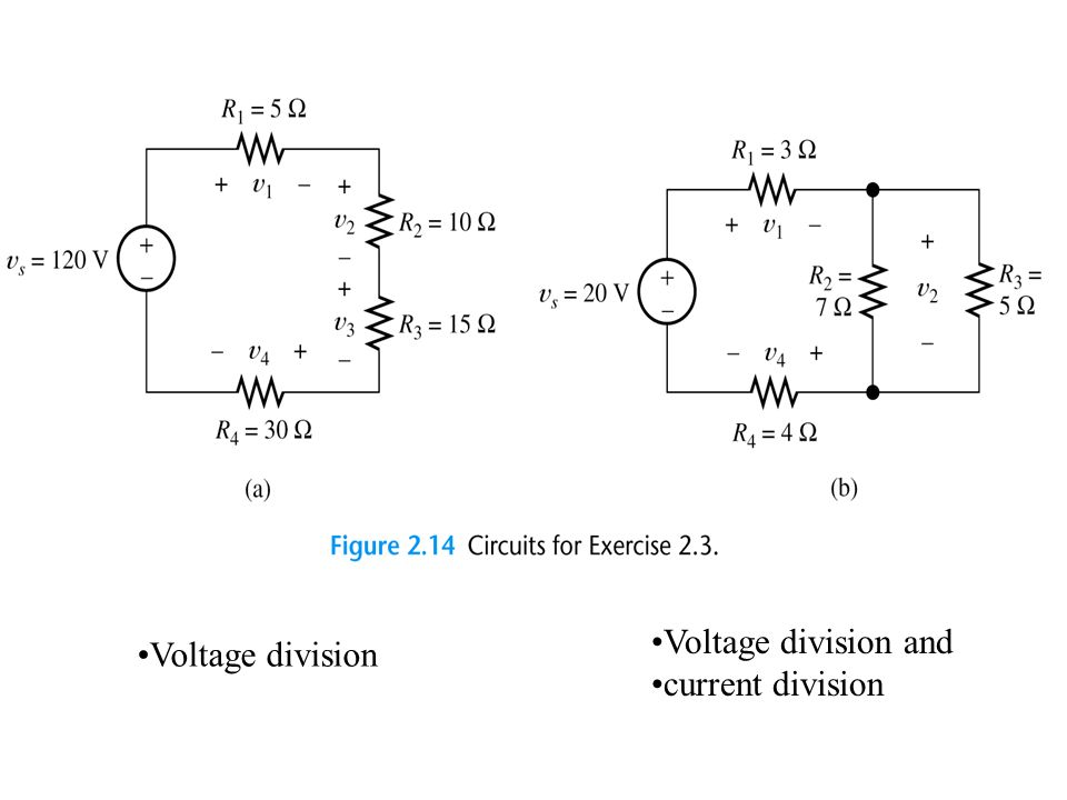 Voltage division Voltage division and current division