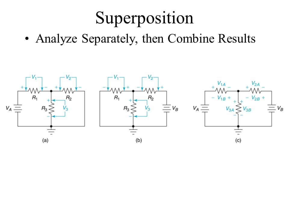 Superposition Analyze Separately, then Combine Results