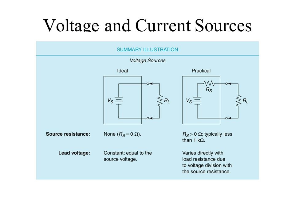 Voltage and Current Sources Insert Figure 7.7