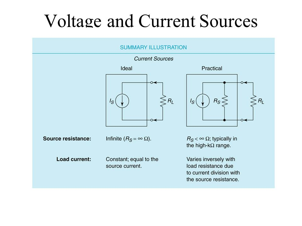 Voltage and Current Sources Insert Figure 7.8