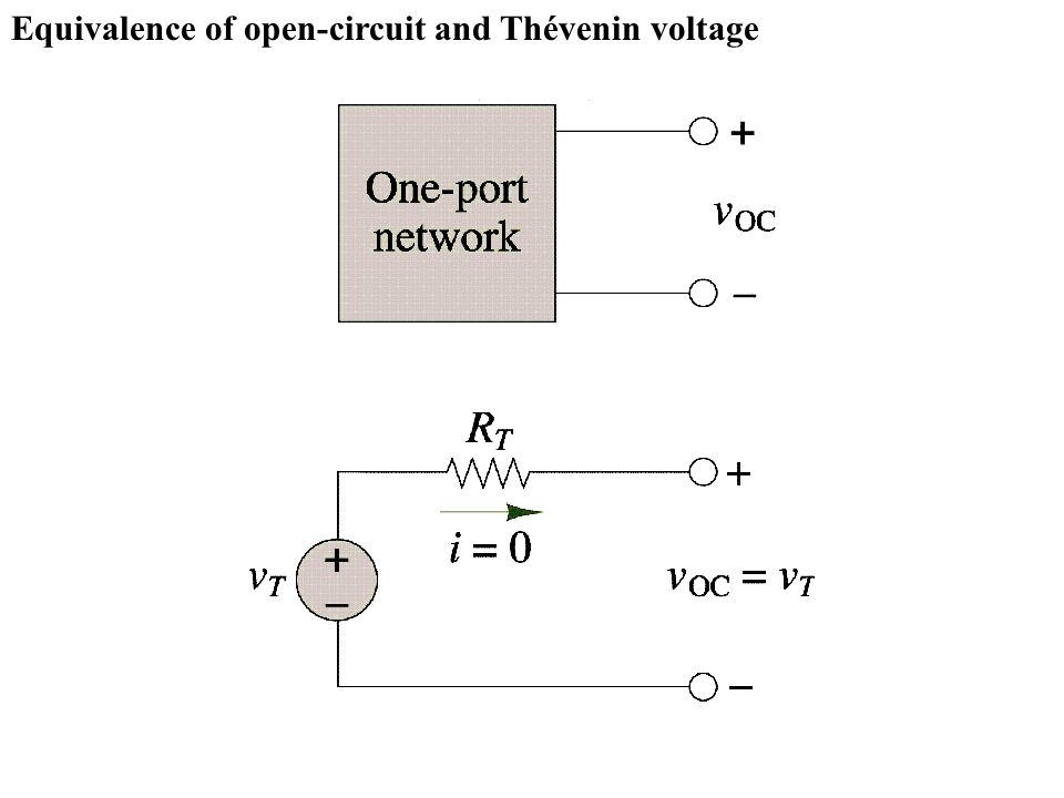 Equivalence of open-circuit and Thévenin voltage