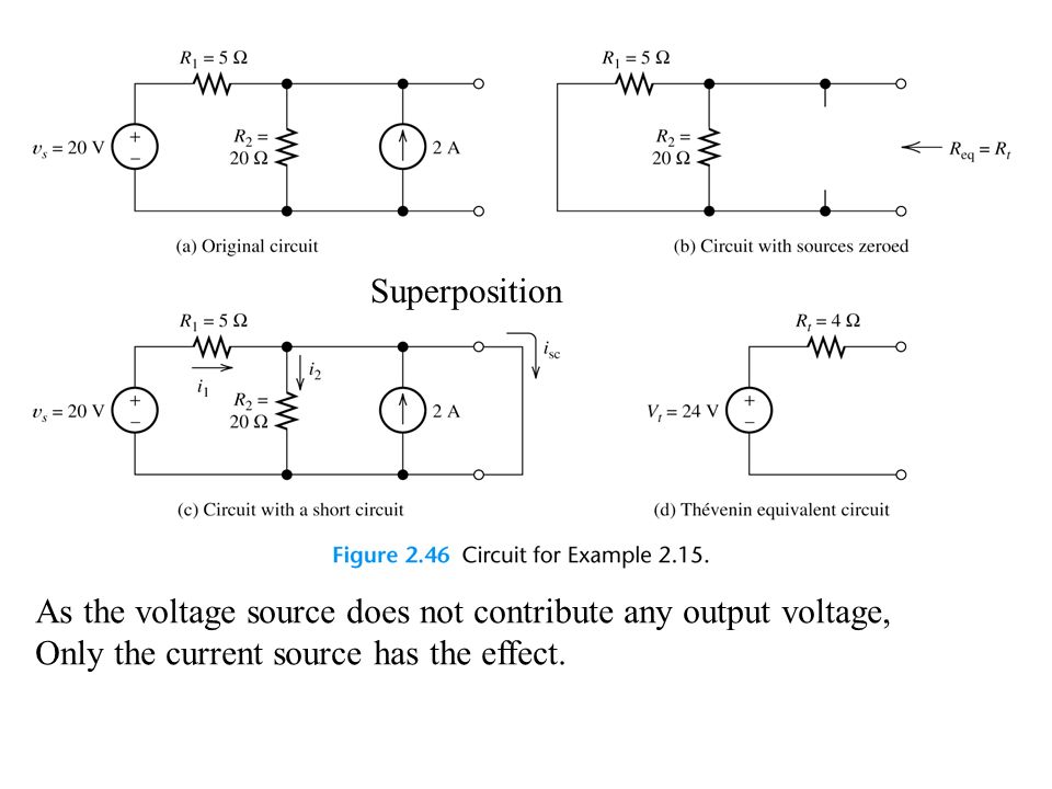 Superposition As the voltage source does not contribute any output voltage, Only the current source has the effect.