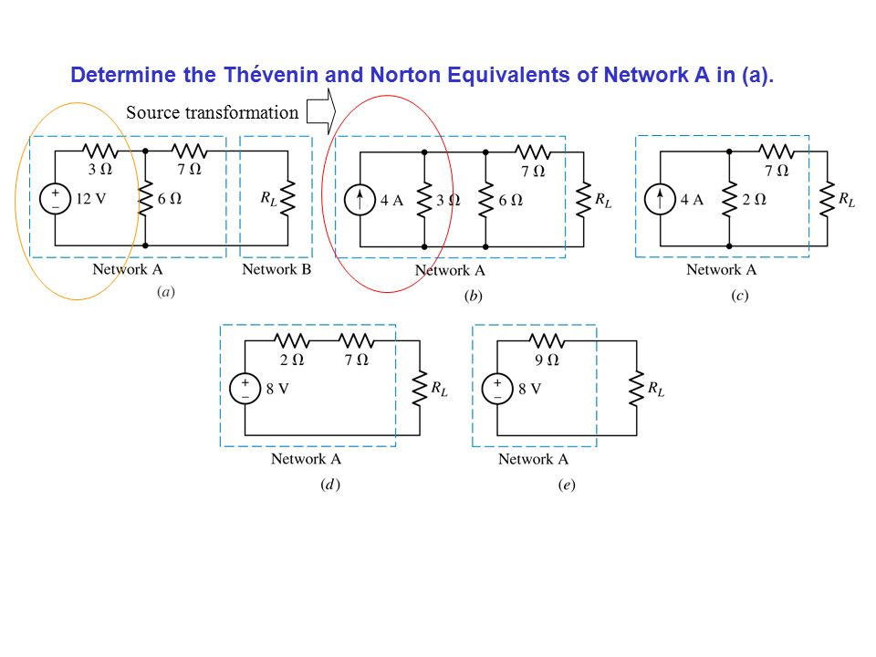 Determine the Thévenin and Norton Equivalents of Network A in (a). Source transformation