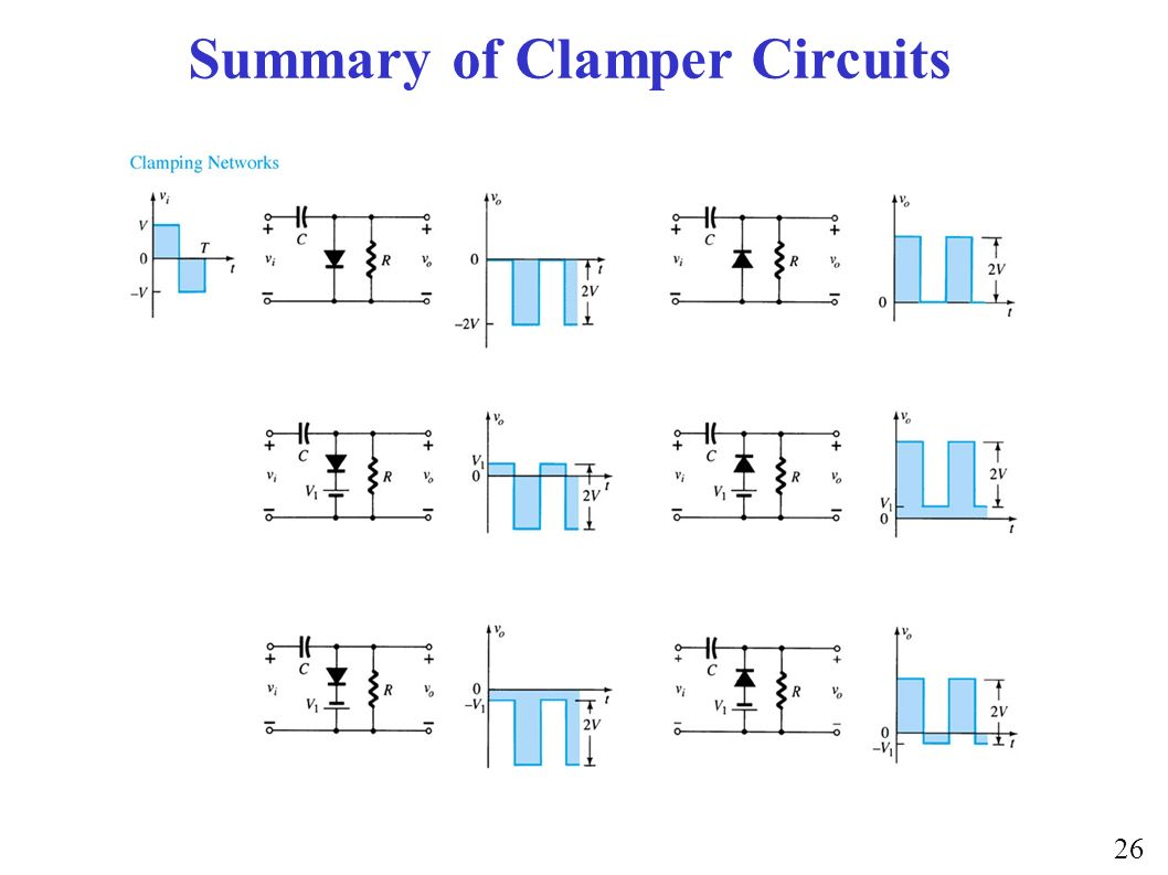 Clippers And Clampers Pdf