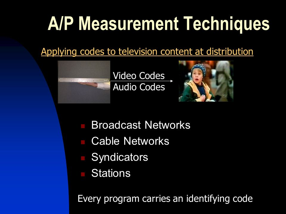 A/P Measurement Techniques Broadcast Networks Cable Networks Syndicators Stations Applying codes to television content at distribution Video Codes Audio Codes Every program carries an identifying code