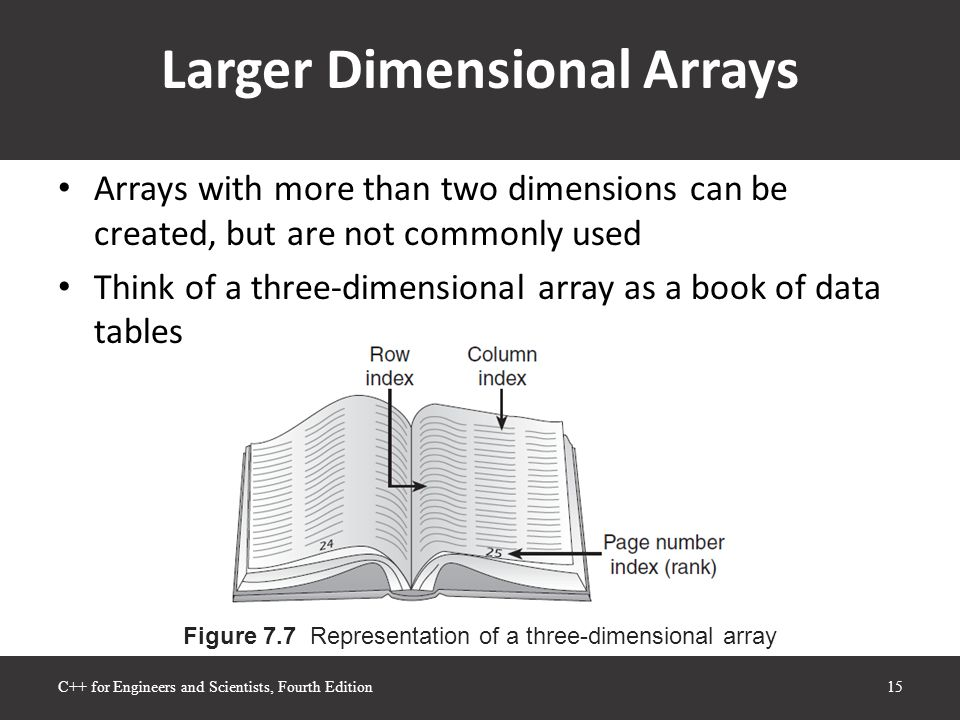 Chapter 7: Arrays  In this chapter, you will learn about: One
