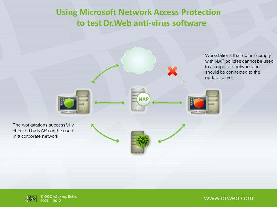 Using Microsoft Network Access Protection to test Dr Web