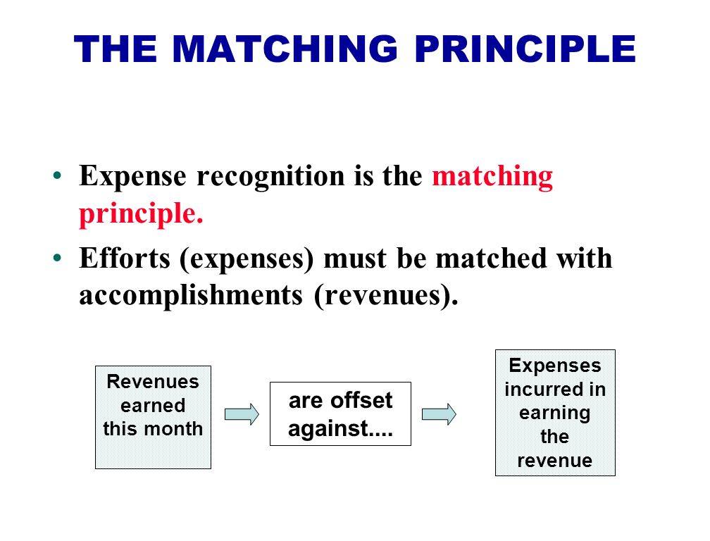 THE MATCHING PRINCIPLE Expense recognition is the matching principle.