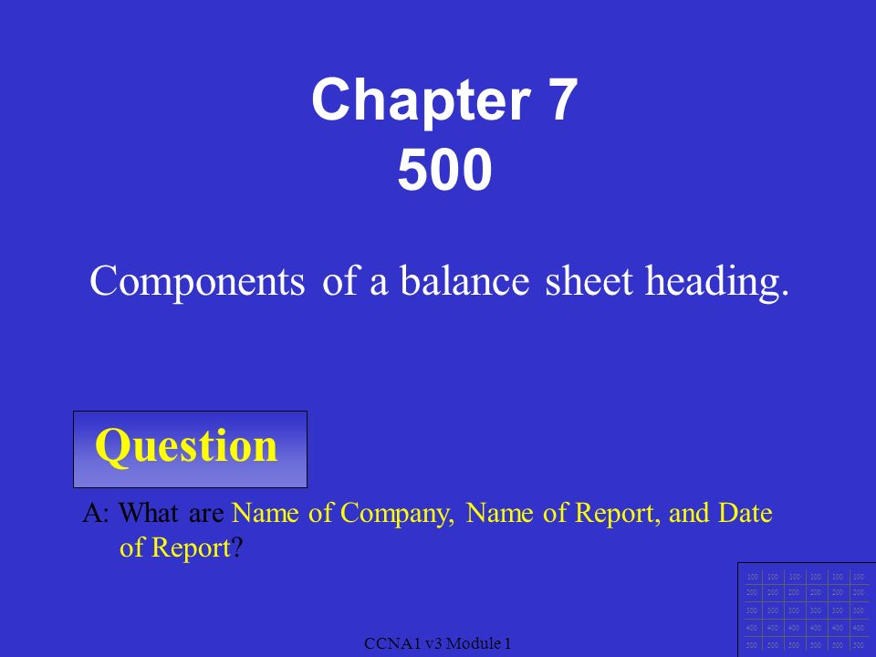 CCNA1 v3 Module 1 Question CCNA1 v3 Module 1 A: What is information about elements of the accounting equation.
