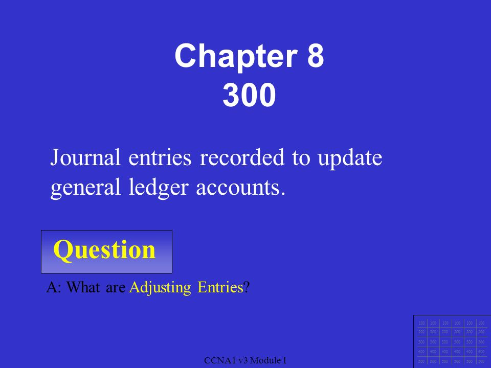 CCNA1 v3 Module 1 Question CCNA1 v3 Module 1 A: What are Permanent Accounts.