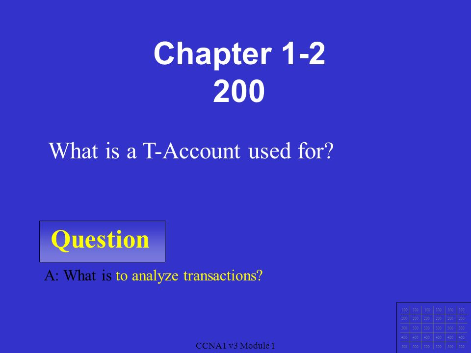 CCNA1 v3 Module 1 Question What is the accounting equation.