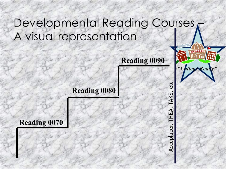 Placement Reading 90- Accuplacer or THEA (or passing grade on reading 80) Reading 80- Accuplacer or THEA (or passing grade on reading 70) Reading 70 Accuplacer 0-43 or THEA