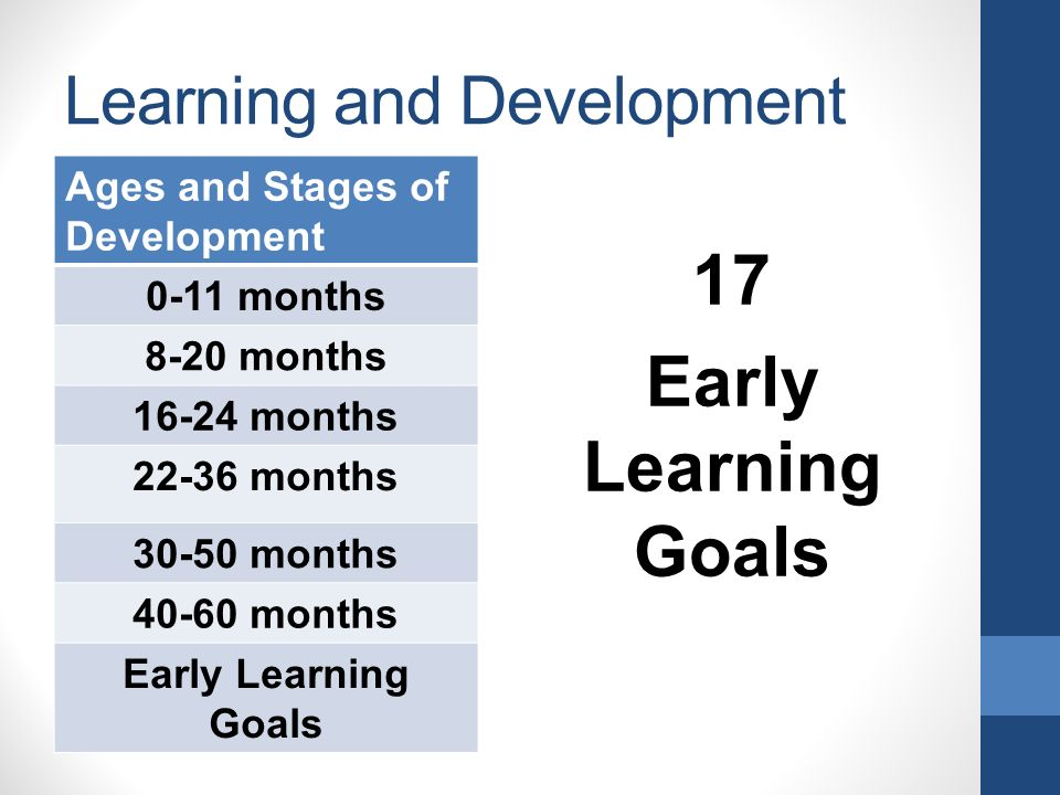 Learning and Development Ages and Stages of Development 0-11 months 8-20 months months months months months Early Learning Goals 17 Early Learning Goals