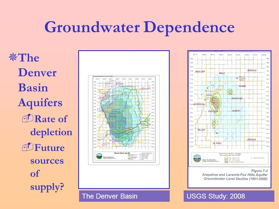 Groundwater Dependence  The Denver Basin Aquifers  Rate of depletion  Future sources of supply.