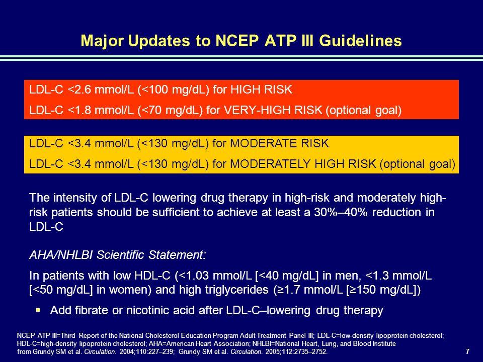 triglycerides 100 mg/dl to mmol/l