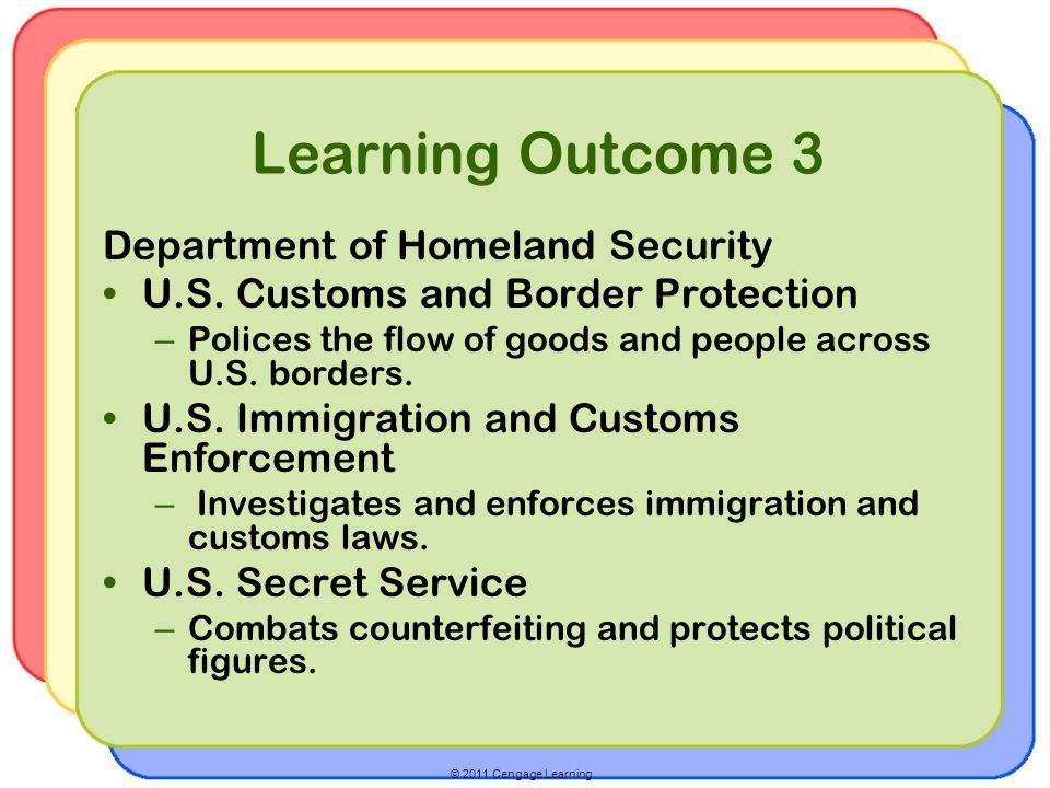 © 2011 Cengage Learning Learning Outcome 3 Department of Homeland Security U.S.