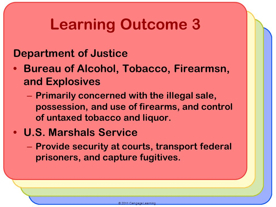 © 2011 Cengage Learning Learning Outcome 3 Department of Justice Bureau of Alcohol, Tobacco, Firearmsn, and Explosives – Primarily concerned with the illegal sale, possession, and use of firearms, and control of untaxed tobacco and liquor.