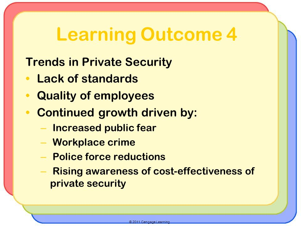 © 2011 Cengage Learning Learning Outcome 4 Trends in Private Security Lack of standards Quality of employees Continued growth driven by: – Increased public fear – Workplace crime – Police force reductions – Rising awareness of cost-effectiveness of private security