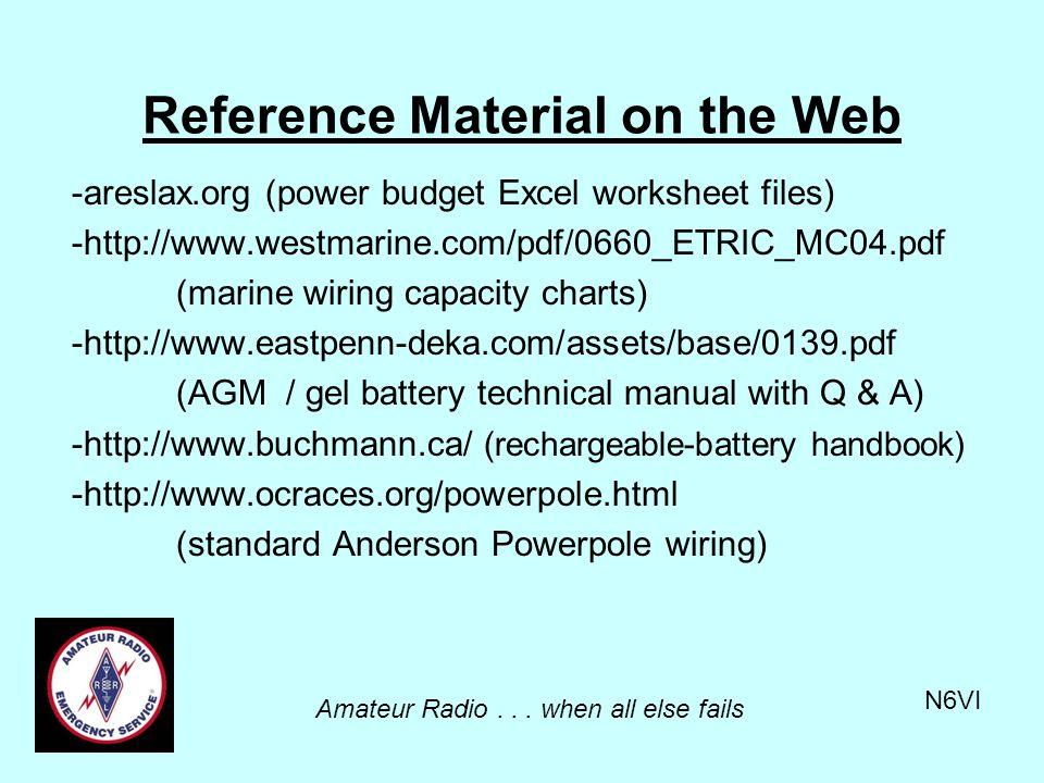 Emergency Power Loads, Sources & Management Amateur Radio... when ...