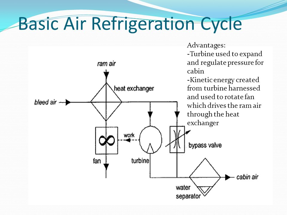 Basic refrigeration cycle ppt video online download.
