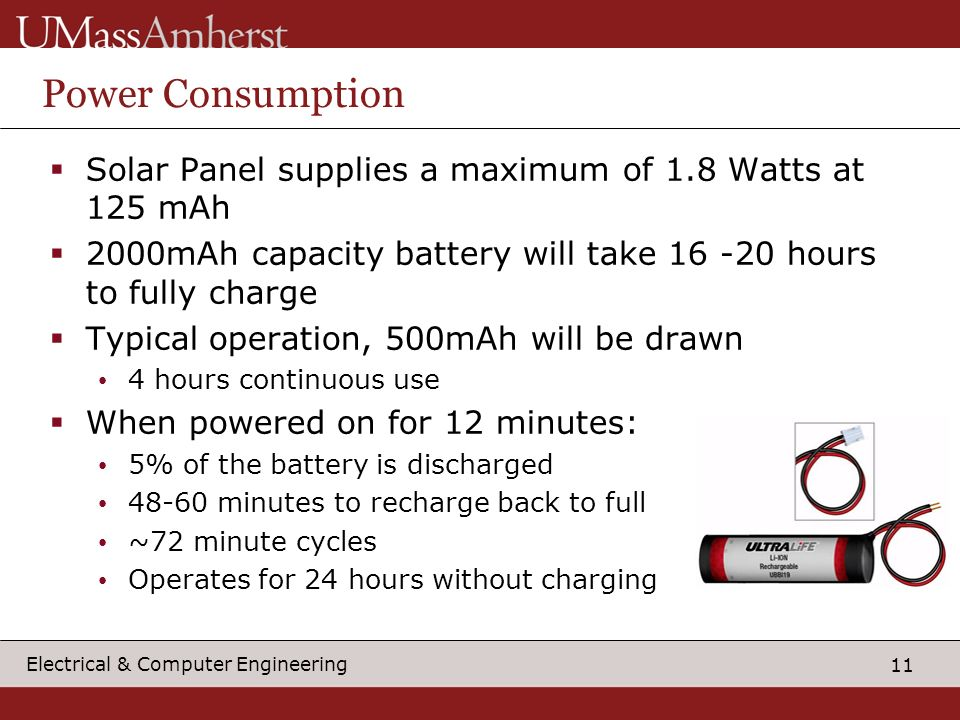 11 Electrical & Computer Engineering Power Consumption  Solar Panel supplies a maximum of 1.8 Watts at 125 mAh  2000mAh capacity battery will take hours to fully charge  Typical operation, 500mAh will be drawn 4 hours continuous use  When powered on for 12 minutes: 5% of the battery is discharged minutes to recharge back to full ~72 minute cycles Operates for 24 hours without charging